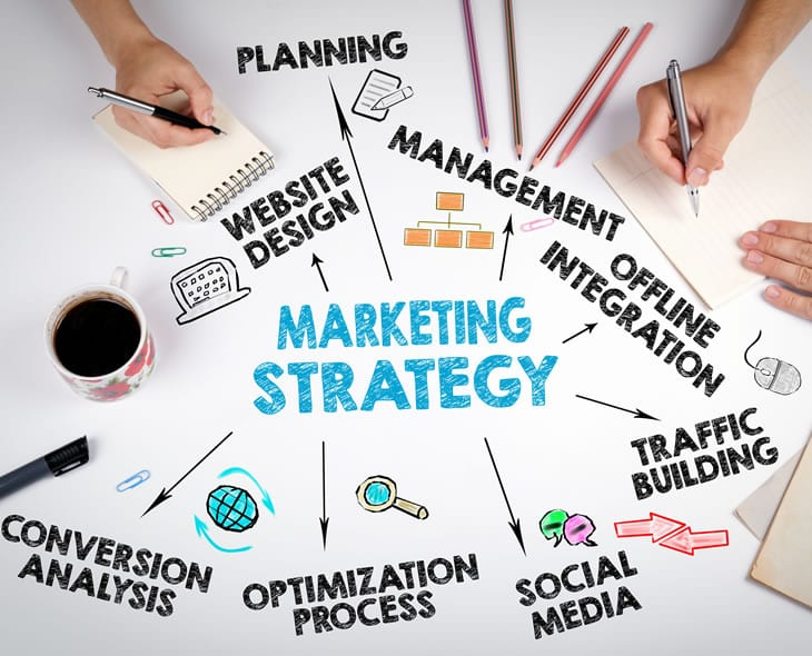 digital marketing agency worcestershire
